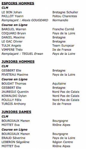 gallery Championnats du monde, la composition de l'équipe de France dévoilée