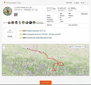 gallery Best-of Tour de France par Strava