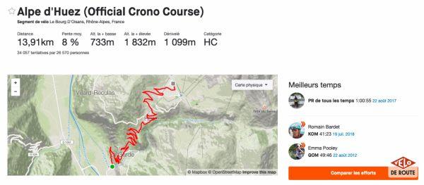 gallery l'Alpe d'Huez 2003 : VDR authentifie le KOM le plus mythique de la planète !