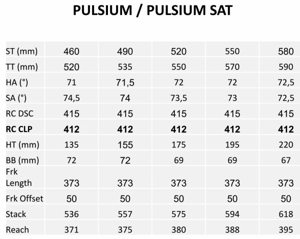gallery Nouveautés : Lapierre Pulsium et Pulsium SAT