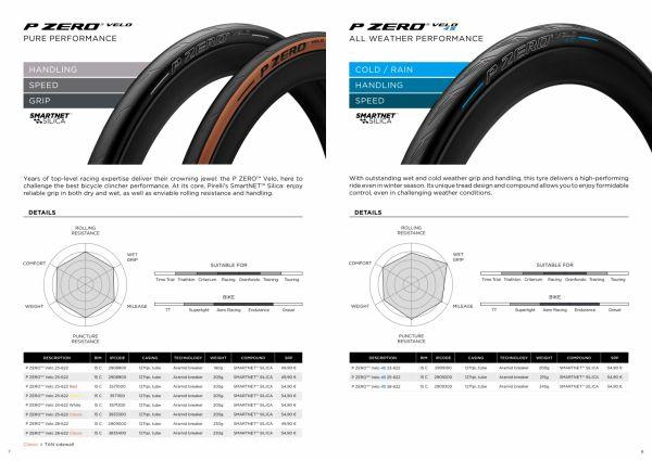 gallery Essai : Pirelli P Zero Race TLR SL
