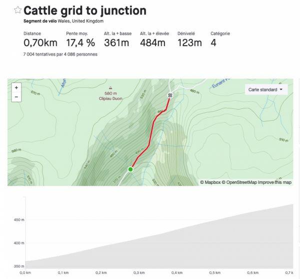 """gallery """"Everesting Record"""" : Illi Gardner en 8h33min47sec"""