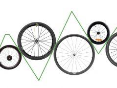 Business : professionnels du vélo, profitez de Véloderoute pour faire passer vos messages
